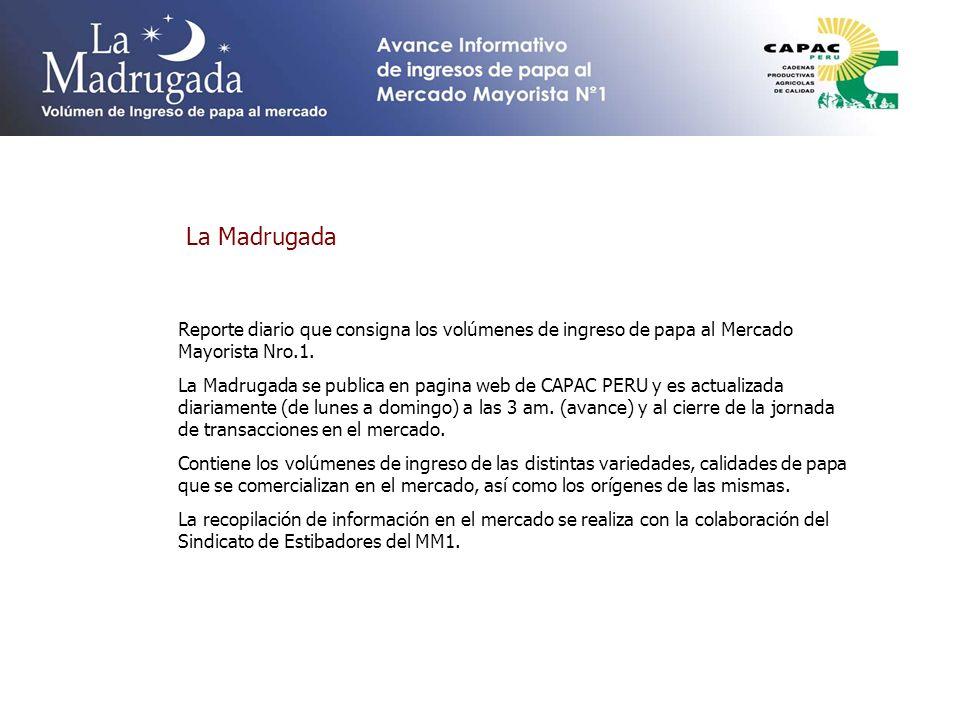Reporte diario que consigna los volúmenes de ingreso de papa al Mercado Mayorista Nro.1. La Madrugada se publica en pagina web de CAPAC PERU y es actu