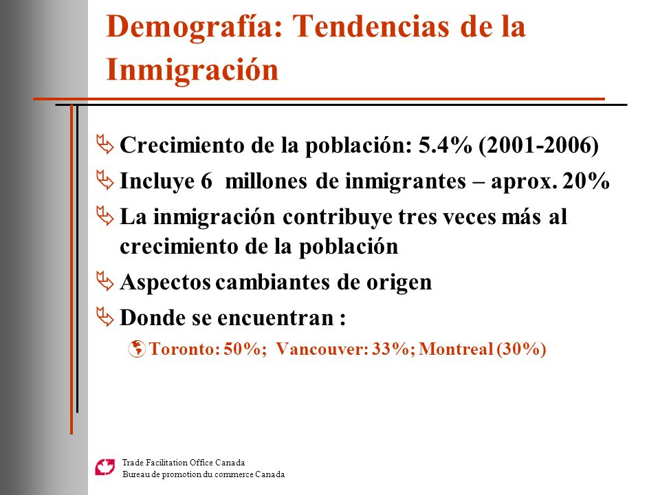 Trade Facilitation Office Canada Bureau de promotion du commerce Canada Demografía: Tendencias de la Inmigración Crecimiento de la población: 5.4% (20