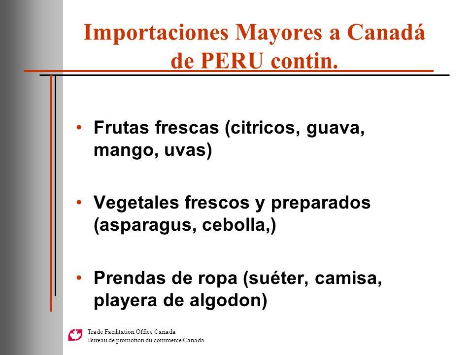 Trade Facilitation Office Canada Bureau de promotion du commerce Canada Importaciones Mayores a Canadá de PERU contin. Frutas frescas (citricos, guava