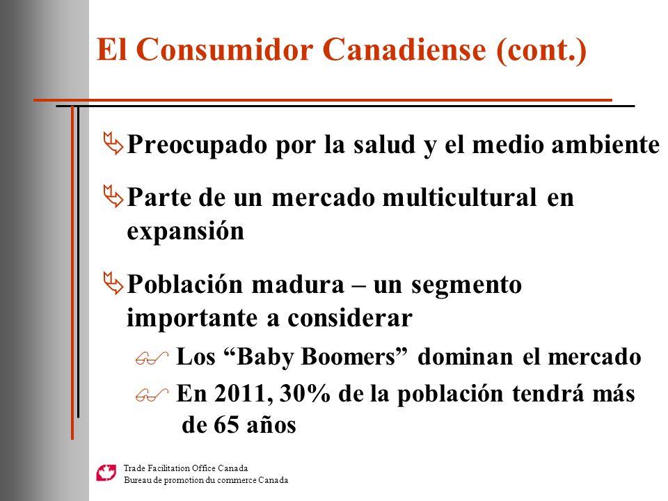 Trade Facilitation Office Canada Bureau de promotion du commerce Canada El Consumidor Canadiense (cont.) Preocupado por la salud y el medio ambiente P