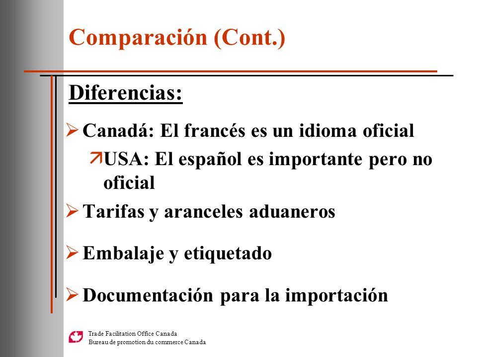 Trade Facilitation Office Canada Bureau de promotion du commerce Canada Diferencias: Canadá: El francés es un idioma oficial äUSA: El español es impor