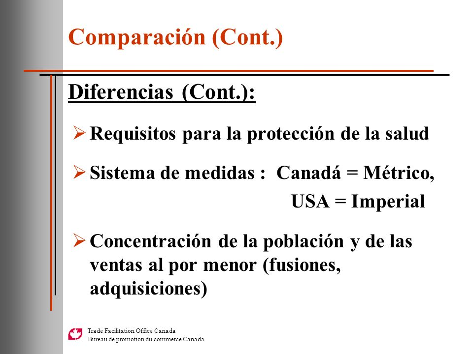 Trade Facilitation Office Canada Bureau de promotion du commerce Canada Requisitos para la protección de la salud Sistema de medidas : Canadá = Métric