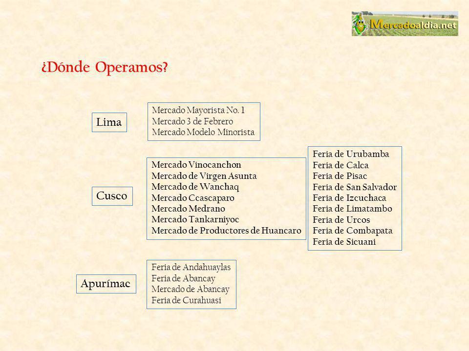 Operatividad ¿CÓMO FUNCIONA.