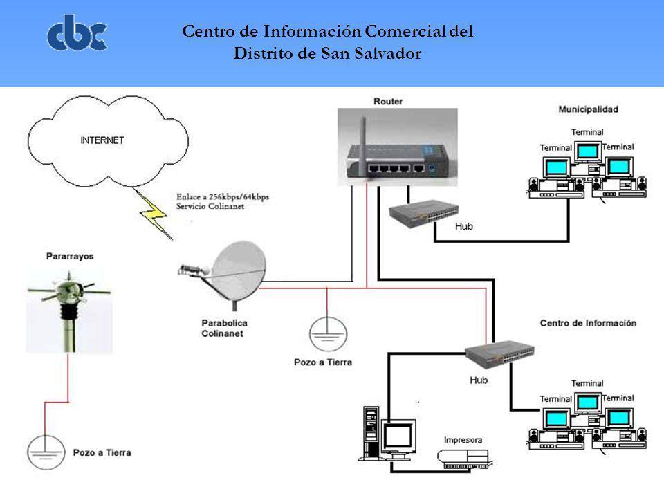 Centro de Información Comercial del Distrito de San Salvador Descripción del Proceso