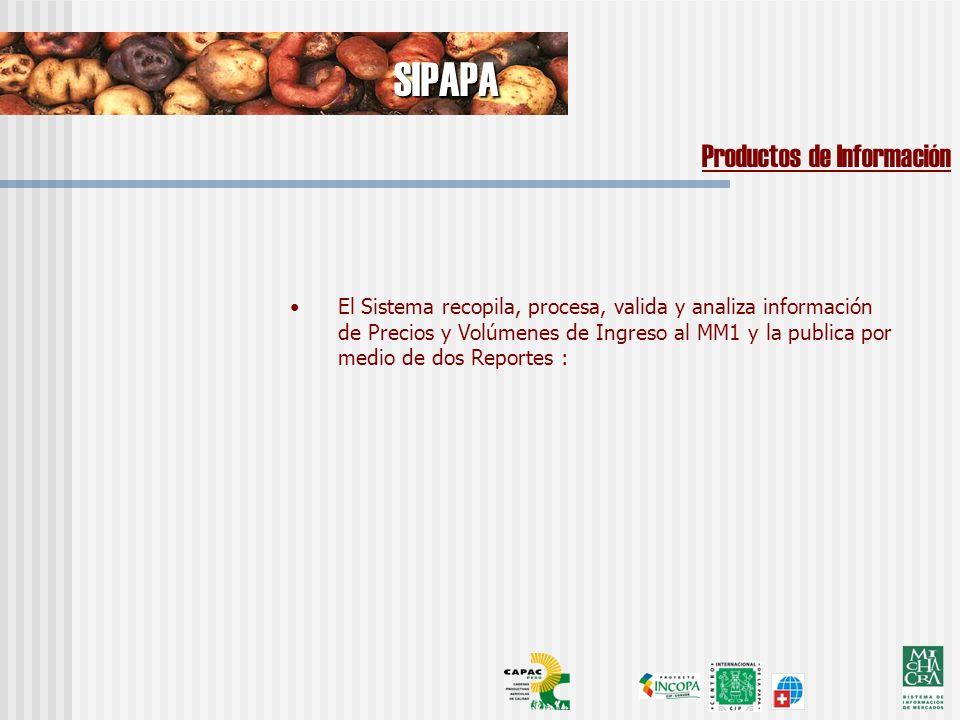 El Sistema recopila, procesa, valida y analiza información de Precios y Volúmenes de Ingreso al MM1 y la publica por medio de dos Reportes : SIPAPA Productos de Información