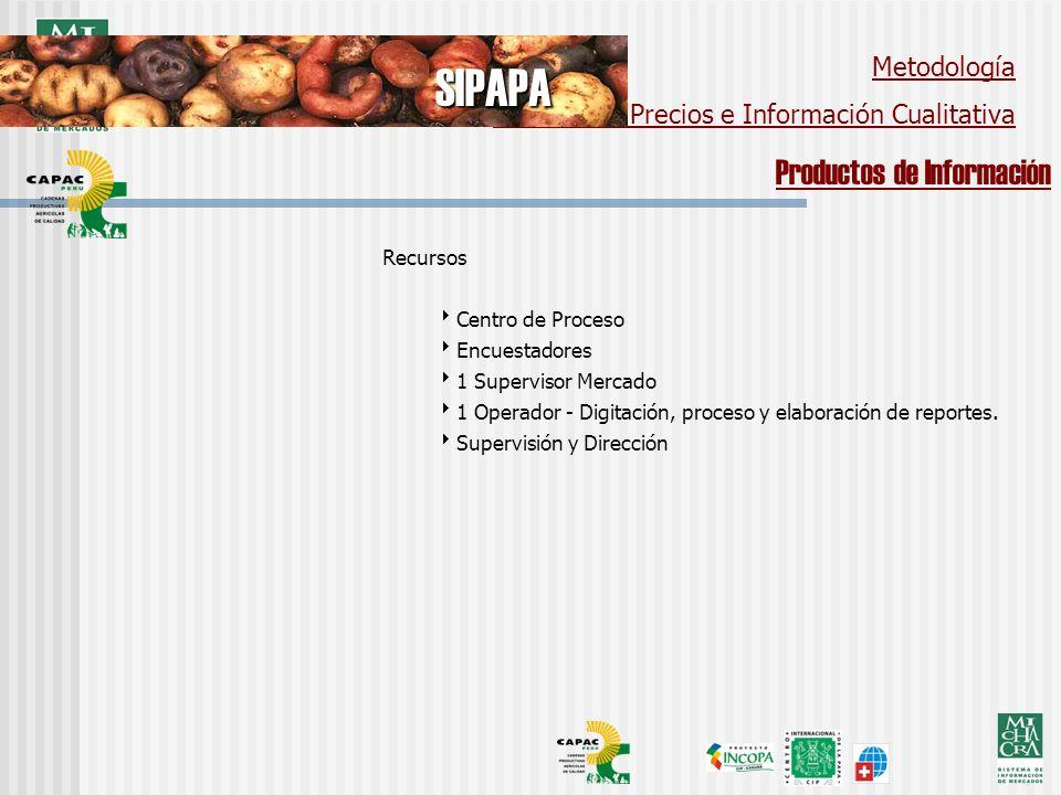 Recursos Centro de Proceso Encuestadores 1 Supervisor Mercado 1 Operador - Digitación, proceso y elaboración de reportes.