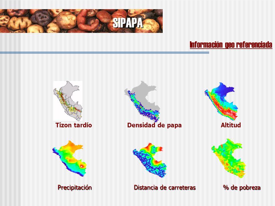 SIPAPA Información geo referenciada Distancia de carreteras Altitud % de pobreza Precipitación Densidad de papa Tizon tardío