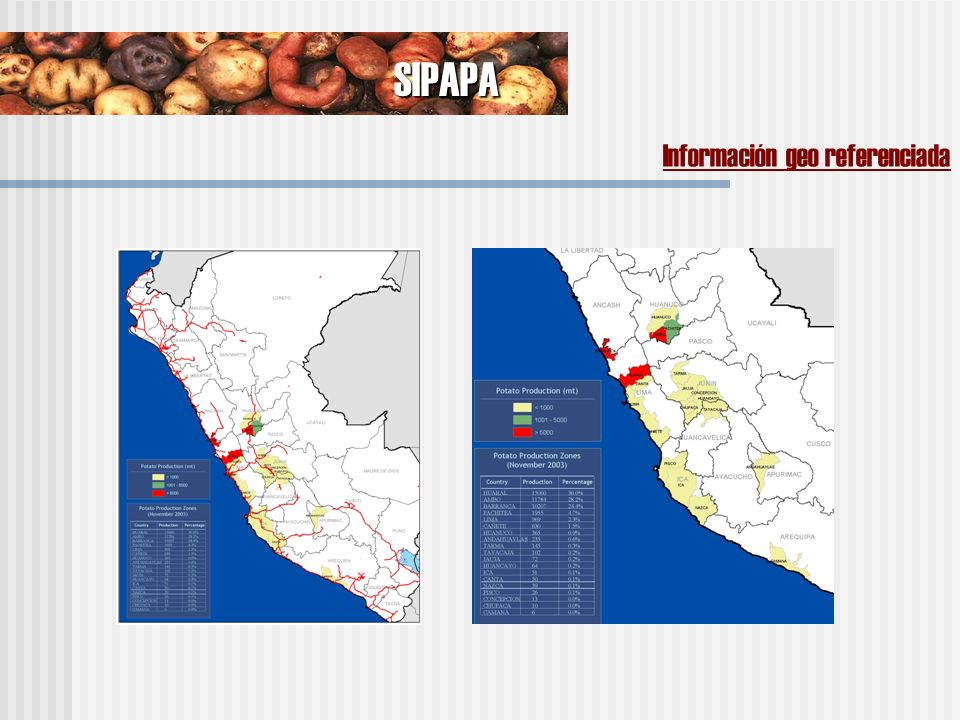 SIPAPA Información geo referenciada
