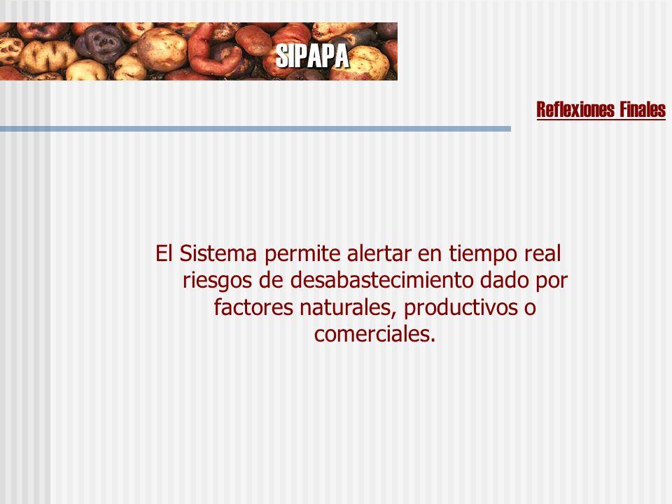 SIPAPA El Sistema permite alertar en tiempo real riesgos de desabastecimiento dado por factores naturales, productivos o comerciales.