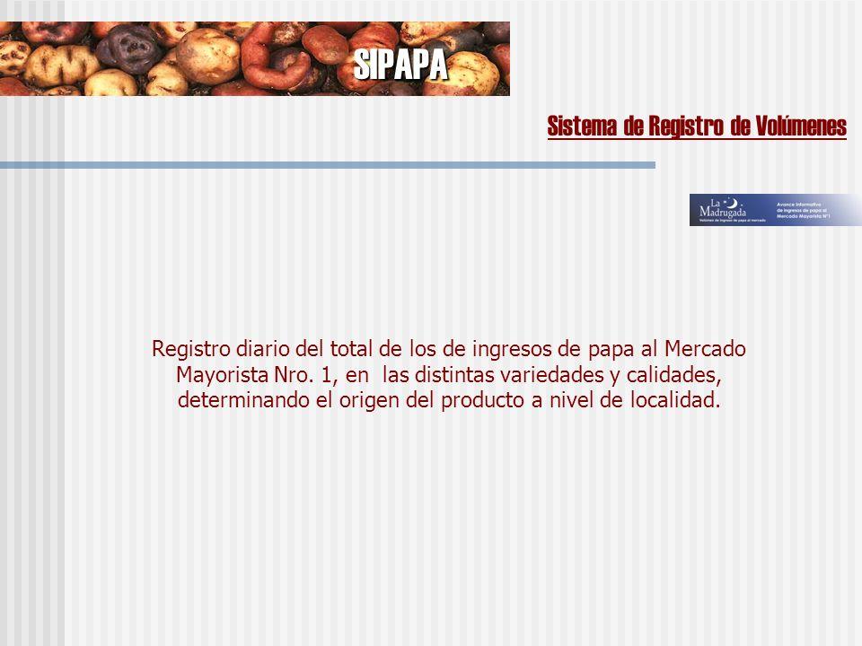 Placa Vehicular Toneladas Variedad Calidad Procedencia Control de Garitas Reportes Pagina Web Base de Datos De 3 am a 7 am.