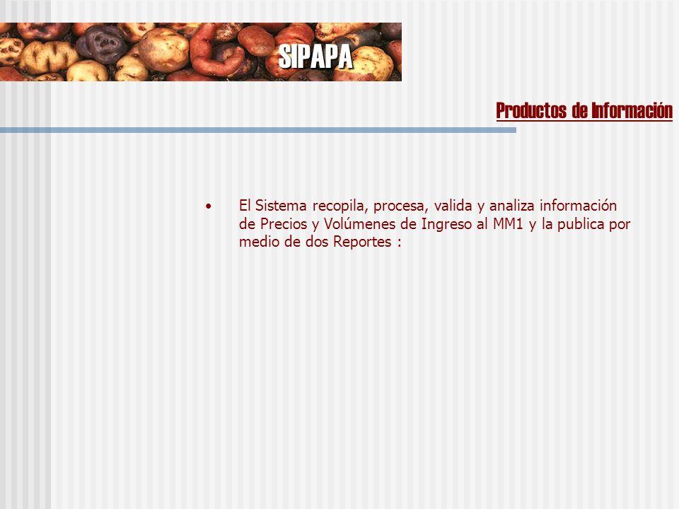 SIPAPA Productos de Información El Sistema recopila, procesa, valida y analiza información de Precios y Volúmenes de Ingreso al MM1 y la publica por medio de dos Reportes :