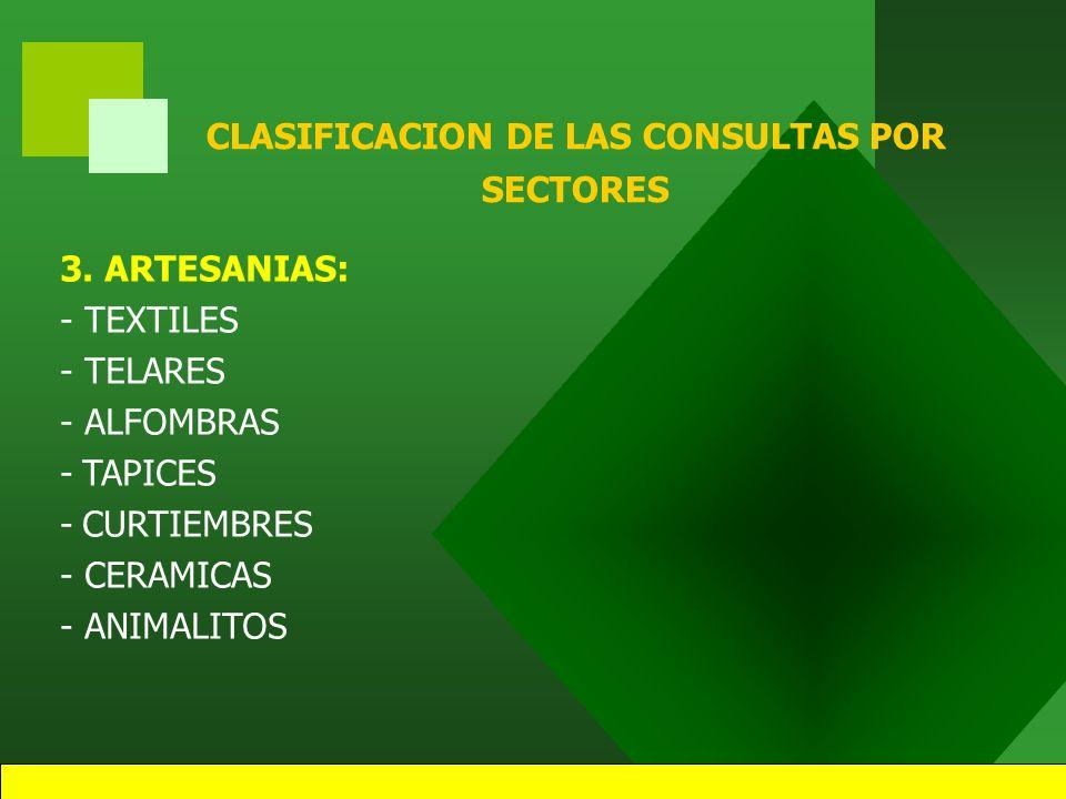 23 CLASIFICACION DE LAS CONSULTAS POR SECTORES 2. GANADERIA: - VACUNOS: - OVINOS: - CAMELIDOS: - ANIMALES MENORES: -TRUCHA: -DERIVADOS : LACTEOS, CARN