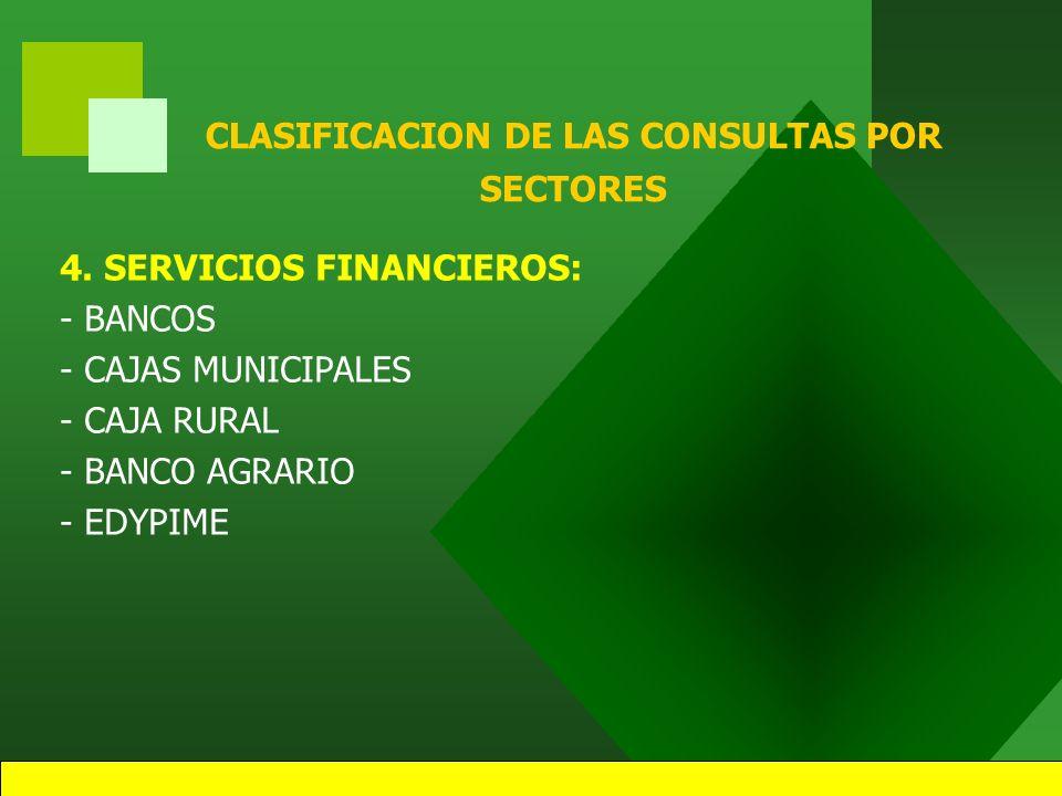 24 CLASIFICACION DE LAS CONSULTAS POR SECTORES 3.