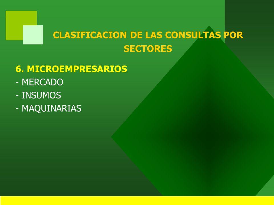 26 CLASIFICACION DE LAS CONSULTAS POR SECTORES 5. COMERCIO: - PRESTAMOS - PRECIOS - MERCADOS