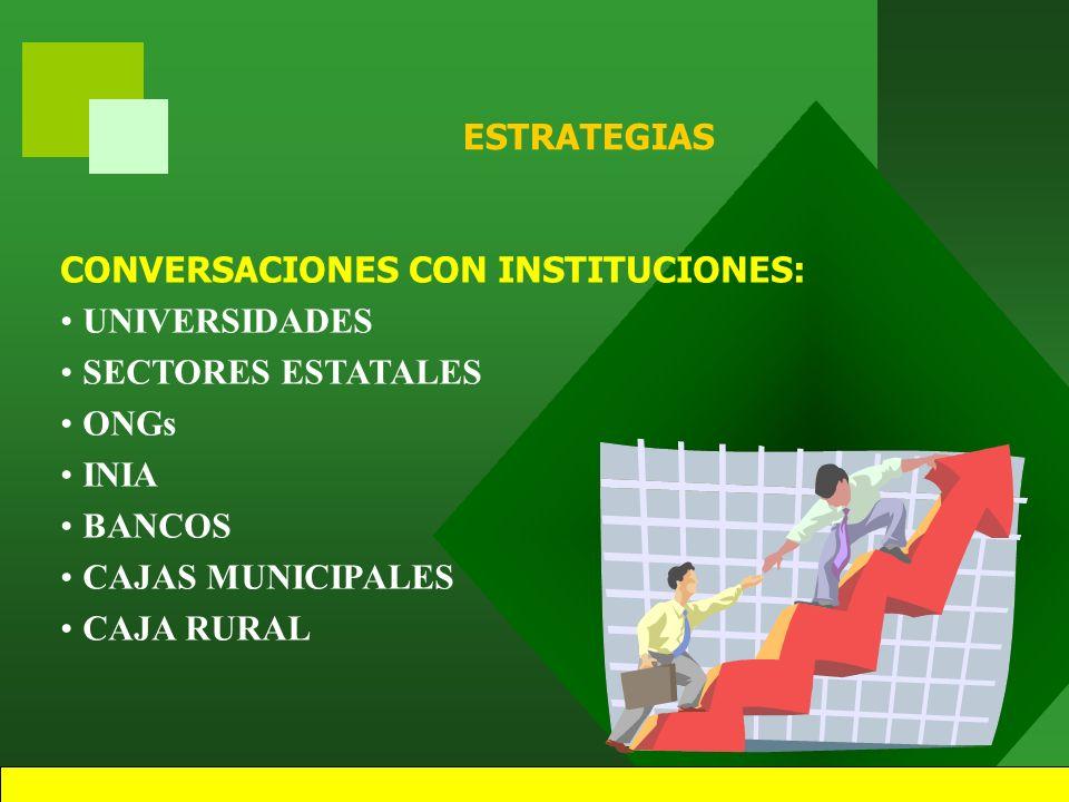 27 CLASIFICACION DE LAS CONSULTAS POR SECTORES 6. MICROEMPRESARIOS - MERCADO - INSUMOS - MAQUINARIAS