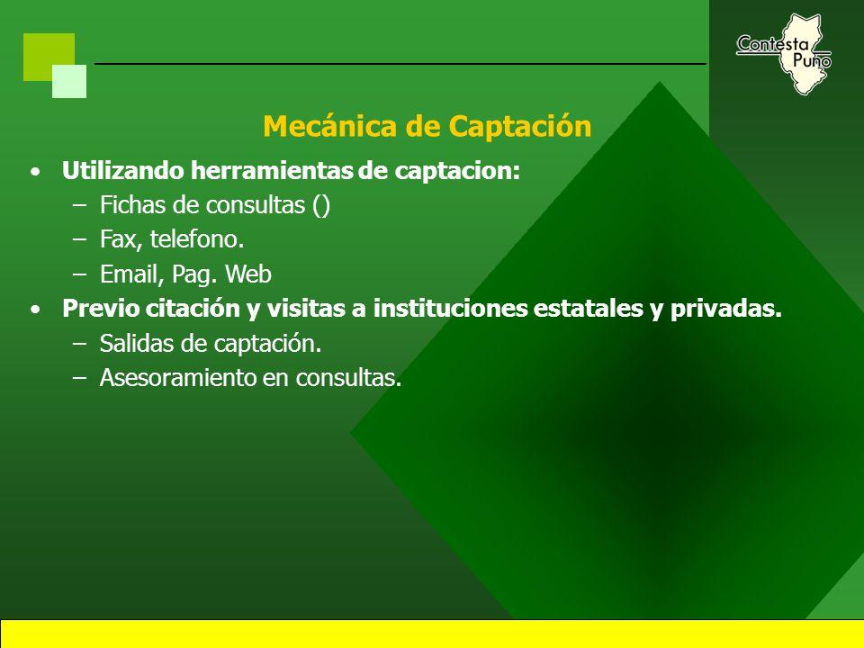 32 Captación Consultas Previa exposición sobre los objetivos y metas de Corredor Contesta Puno. –Ámbito de Acción del proyecto. Sectores de producción