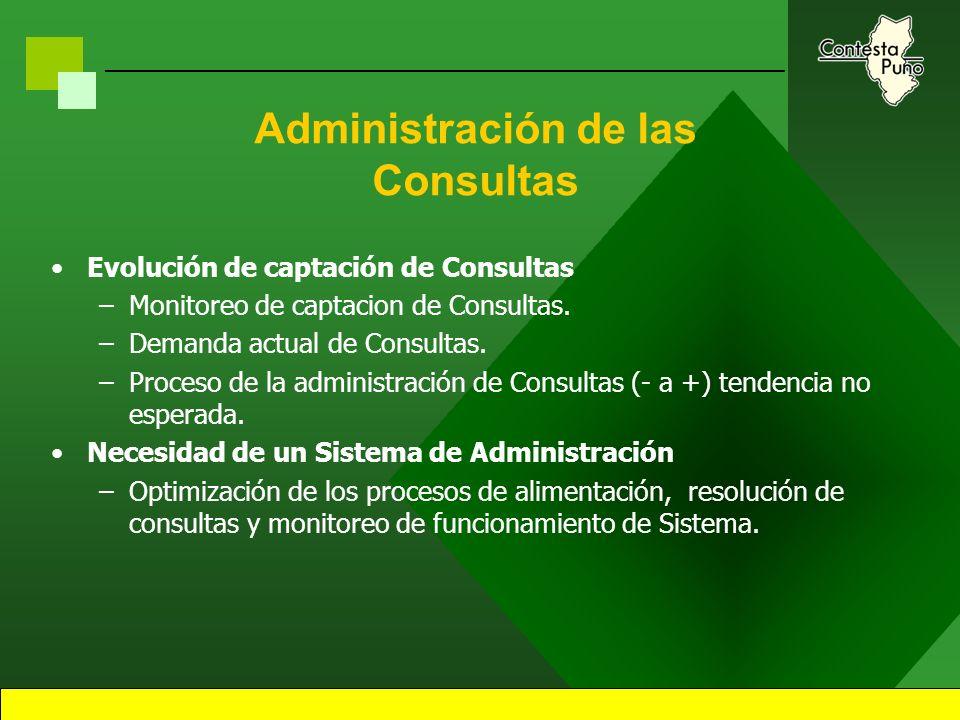 36 Administración de consultas y Estadísticas Corredor
