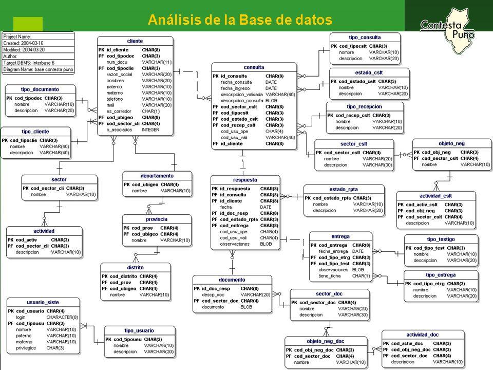 42 Cronograma de Proyecto 1. Actividades preliminares a.