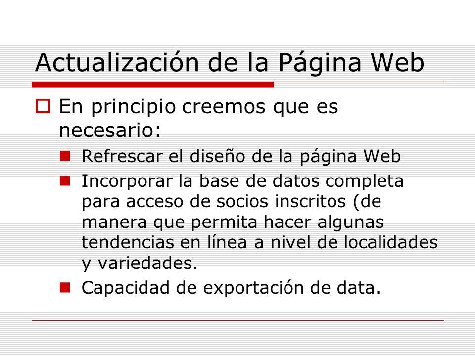Actualización de la Página Web En principio creemos que es necesario: Refrescar el diseño de la página Web Incorporar la base de datos completa para acceso de socios inscritos (de manera que permita hacer algunas tendencias en línea a nivel de localidades y variedades.
