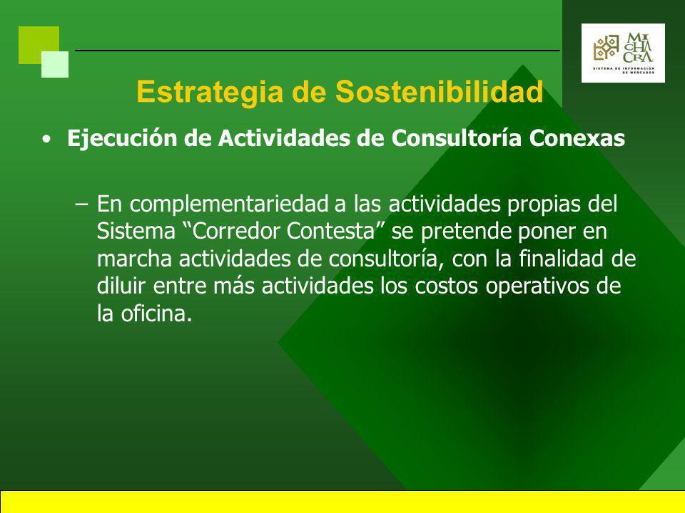 14 Estrategia de Sostenibilidad Articulación de Ofertas y Demandas.