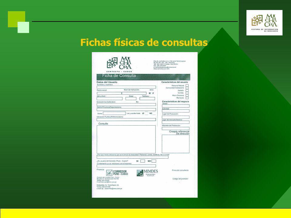19 Mecánica de Captación Utilizando herramientas de captacion: –Fichas de consultas () –Fax, telefono.