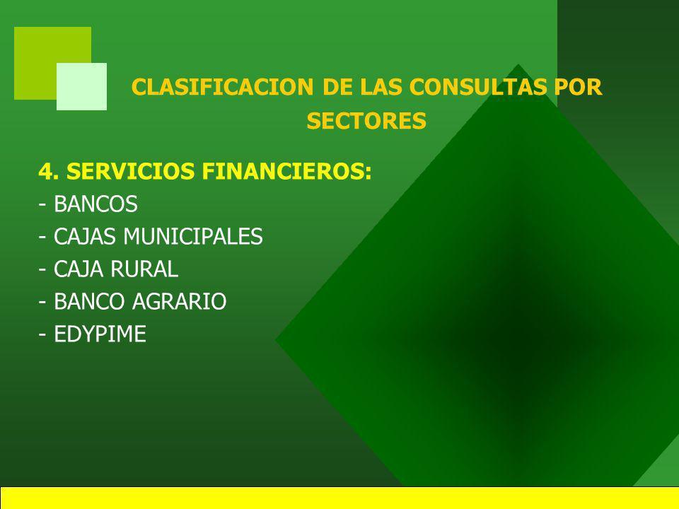 26 CLASIFICACION DE LAS CONSULTAS POR SECTORES 3.