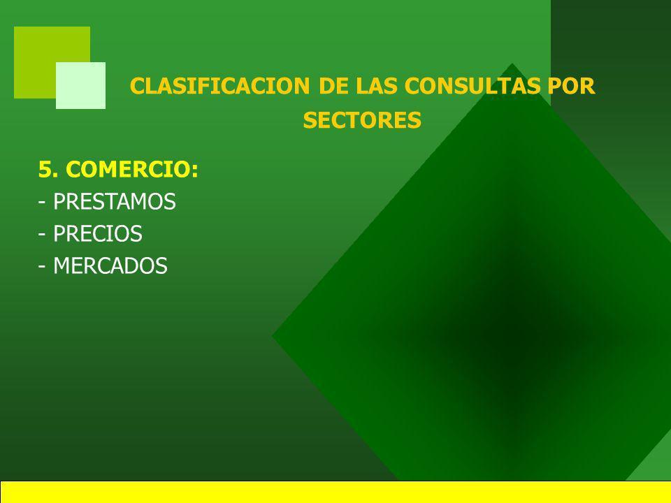 27 CLASIFICACION DE LAS CONSULTAS POR SECTORES 4.