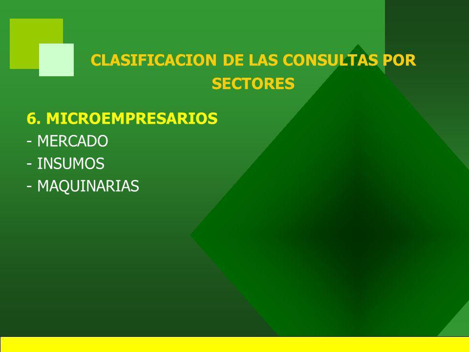 28 CLASIFICACION DE LAS CONSULTAS POR SECTORES 5. COMERCIO: - PRESTAMOS - PRECIOS - MERCADOS