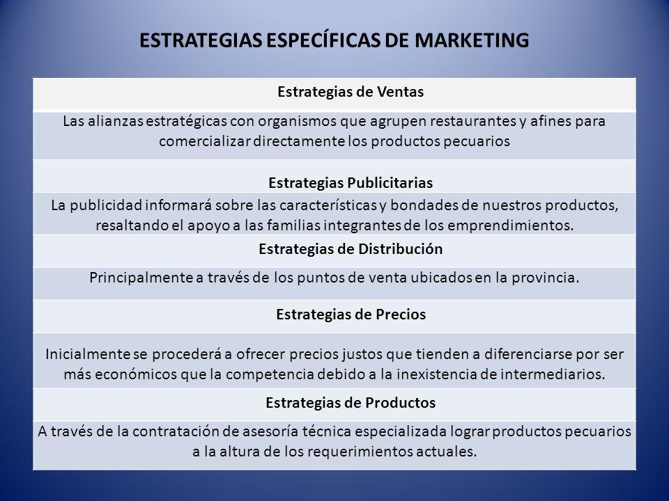 ESTRATEGIAS ESPECÍFICAS DE MARKETING Estrategias de Ventas Las alianzas estratégicas con organismos que agrupen restaurantes y afines para comercializ