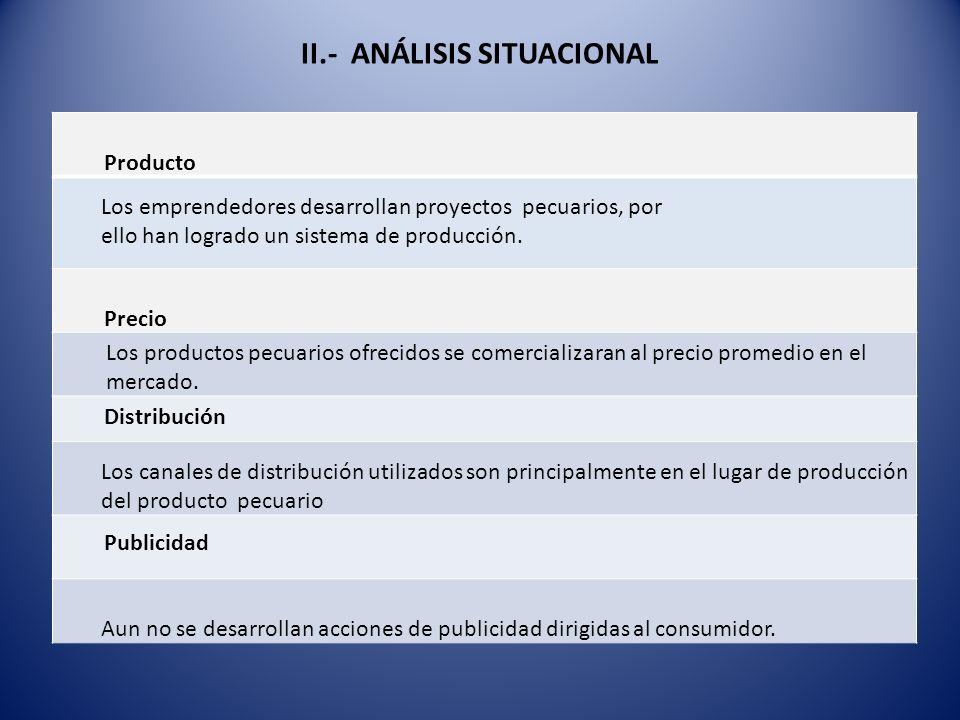II.- ANÁLISIS SITUACIONAL Producto Los emprendedores desarrollan proyectos pecuarios, por ello han logrado un sistema de producción. Precio Los produc