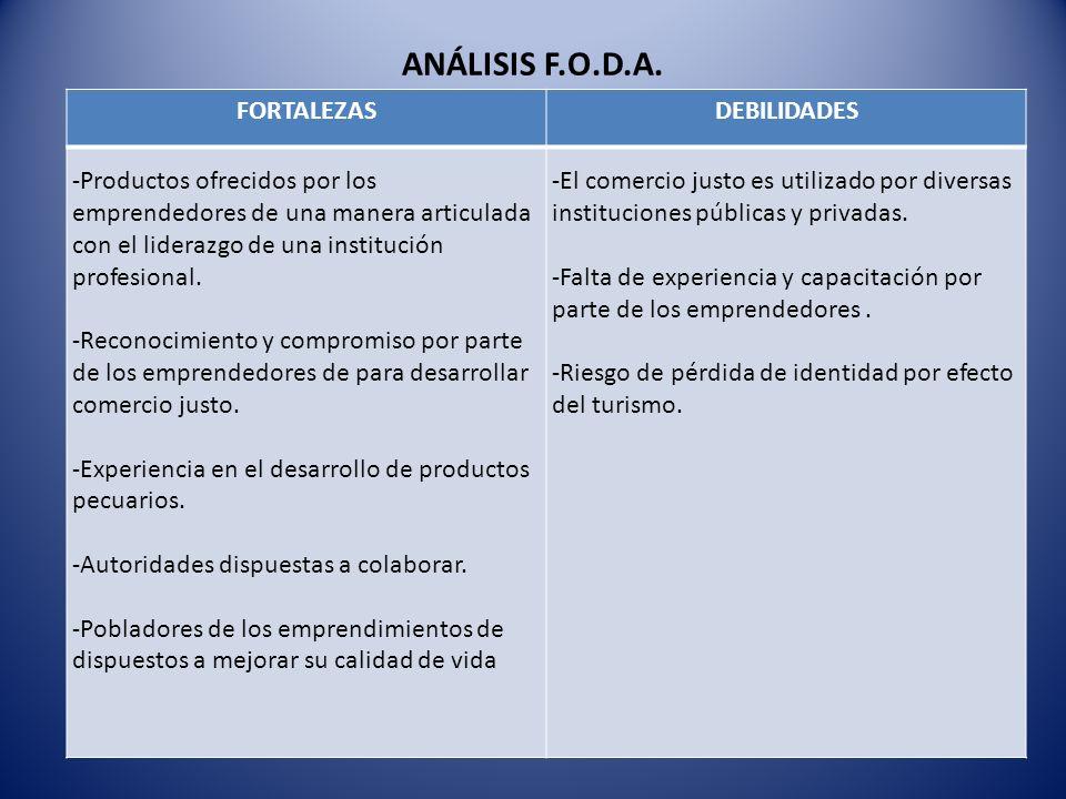 ANÁLISIS F.O.D.A. FORTALEZASDEBILIDADES -Productos ofrecidos por los emprendedores de una manera articulada con el liderazgo de una institución profes