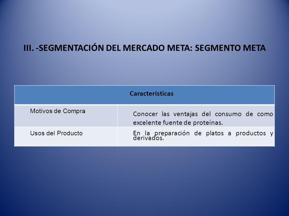 III. -SEGMENTACIÓN DEL MERCADO META: SEGMENTO META Características Motivos de Compra Conocer las ventajas del consumo de como excelente fuente de prot