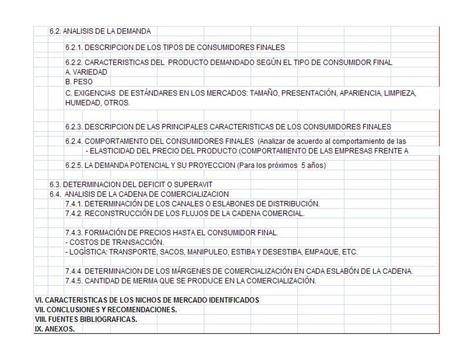 IX.ANEXOS. A.Ficha de entrevistas y encuestas. B.