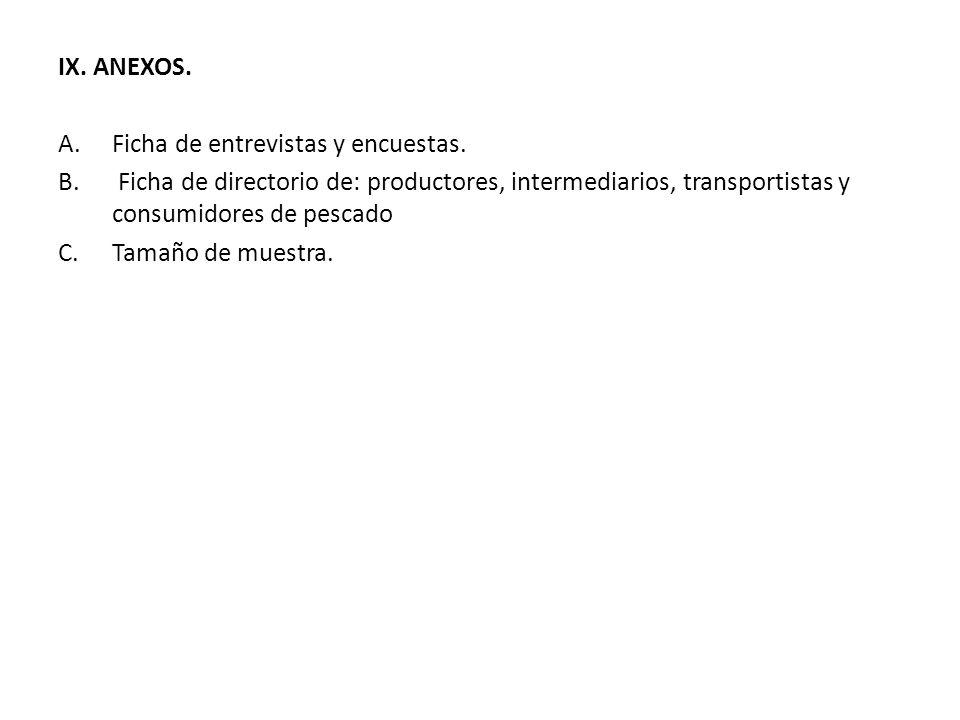 IX. ANEXOS. A.Ficha de entrevistas y encuestas. B. Ficha de directorio de: productores, intermediarios, transportistas y consumidores de pescado C.Tam