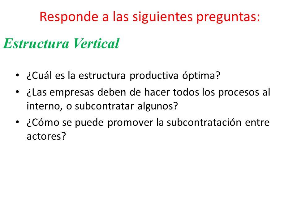 Responde a las siguientes preguntas: ¿Cuál es la estructura productiva óptima? ¿Las empresas deben de hacer todos los procesos al interno, o subcontra