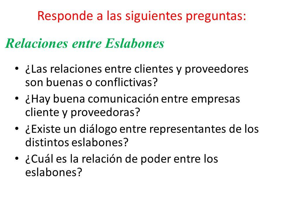 Responde a las siguientes preguntas: ¿Las relaciones entre clientes y proveedores son buenas o conflictivas? ¿Hay buena comunicación entre empresas cl