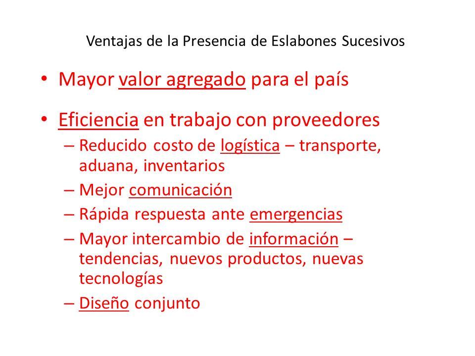 Ventajas de la Presencia de Eslabones Sucesivos Mayor valor agregado para el país Eficiencia en trabajo con proveedores – Reducido costo de logística