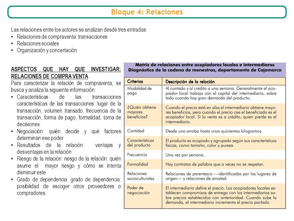 Bloque 4: Relaciones Las relaciones entre los actores se analizan desde tres entradas: Relaciones de compraventa: transacciones Relaciones sociales Or