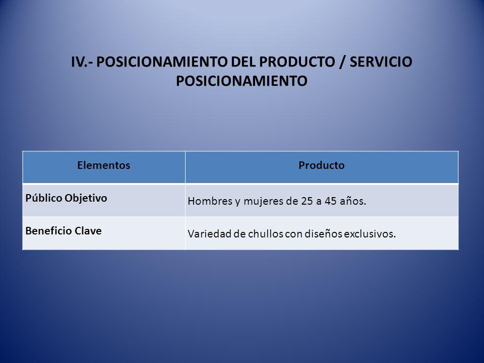 IV.- POSICIONAMIENTO DEL PRODUCTO / SERVICIO POSICIONAMIENTO ElementosProducto Público Objetivo Hombres y mujeres de 25 a 45 años. Beneficio Clave Var