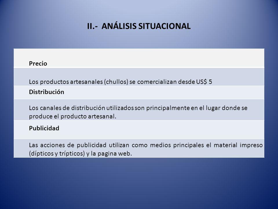 II.- ANÁLISIS SITUACIONAL Precio Los productos artesanales (chullos) se comercializan desde US$ 5 Distribución Los canales de distribución utilizados