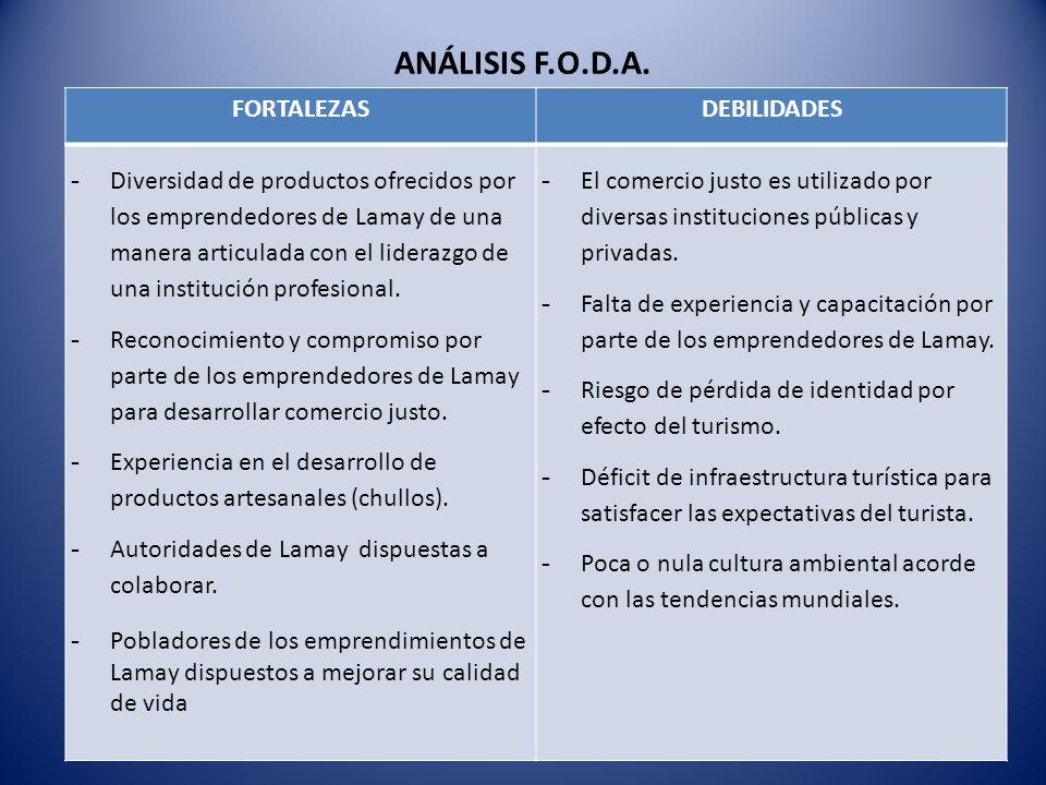 ANÁLISIS F.O.D.A. FORTALEZASDEBILIDADES - Diversidad de productos ofrecidos por los emprendedores de Lamay de una manera articulada con el liderazgo d