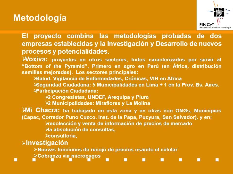 Metodología El proyecto combina las metodologías probadas de dos empresas establecidas y la Investigación y Desarrollo de nuevos procesos y potencialidades.