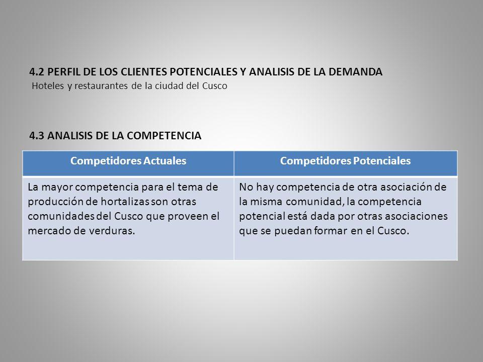 4.2 PERFIL DE LOS CLIENTES POTENCIALES Y ANALISIS DE LA DEMANDA Hoteles y restaurantes de la ciudad del Cusco 4.3 ANALISIS DE LA COMPETENCIA Competido