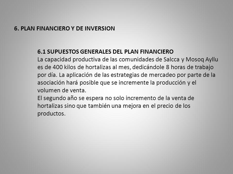 6. PLAN FINANCIERO Y DE INVERSION 6.1 SUPUESTOS GENERALES DEL PLAN FINANCIERO La capacidad productiva de las comunidades de Salcca y Mosoq Ayllu es de