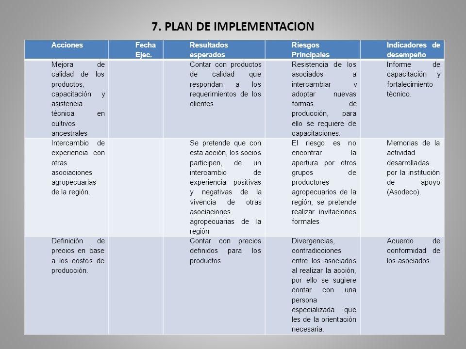 7. PLAN DE IMPLEMENTACION Acciones Fecha Ejec. Resultados esperados Riesgos Principales Indicadores de desempeño Mejora de calidad de los productos, c