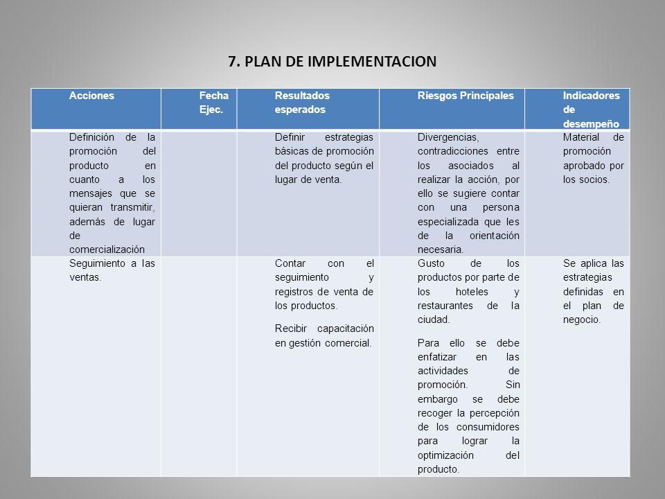 7. PLAN DE IMPLEMENTACION Acciones Fecha Ejec. Resultados esperados Riesgos Principales Indicadores de desempeño Definición de la promoción del produc