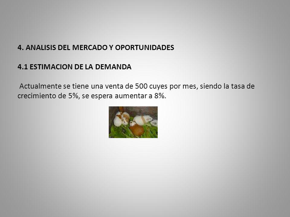 4. ANALISIS DEL MERCADO Y OPORTUNIDADES 4.1 ESTIMACION DE LA DEMANDA Actualmente se tiene una venta de 500 cuyes por mes, siendo la tasa de crecimient