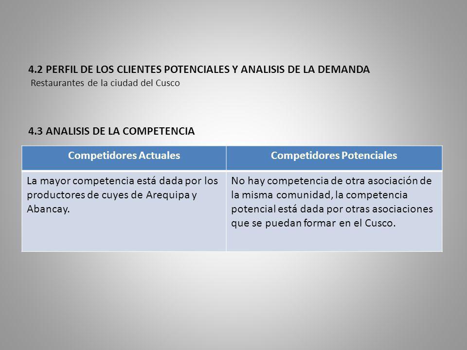 4.2 PERFIL DE LOS CLIENTES POTENCIALES Y ANALISIS DE LA DEMANDA Restaurantes de la ciudad del Cusco 4.3 ANALISIS DE LA COMPETENCIA Competidores Actual