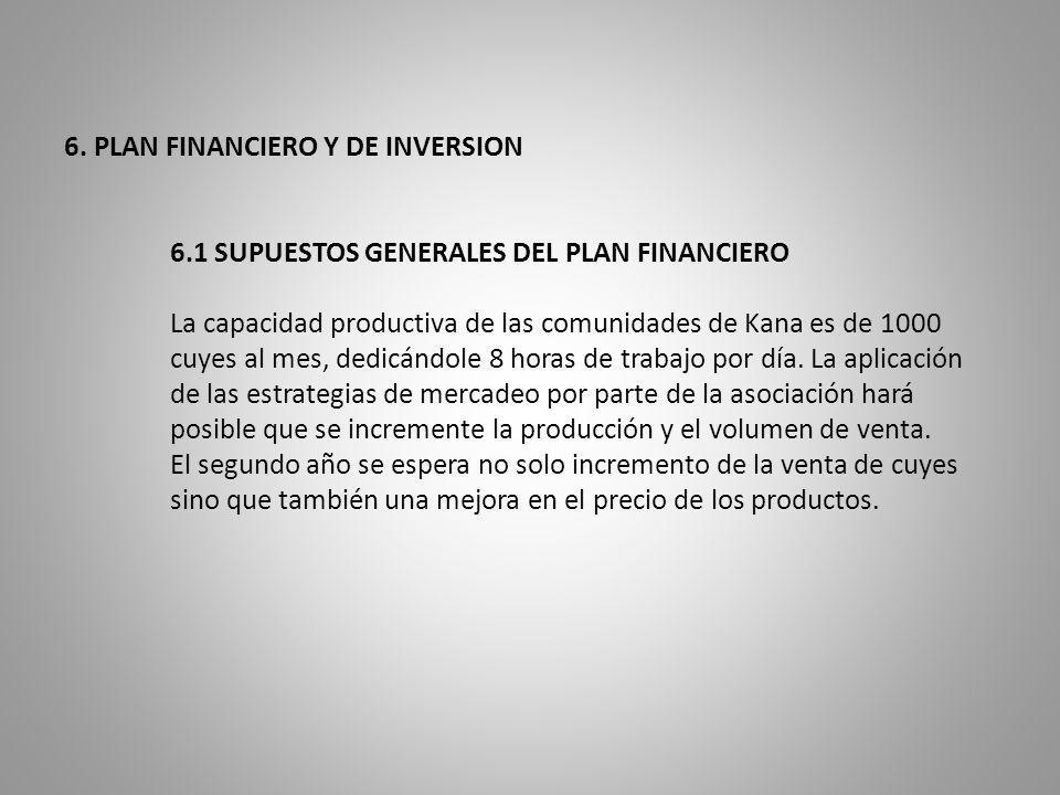 6. PLAN FINANCIERO Y DE INVERSION 6.1 SUPUESTOS GENERALES DEL PLAN FINANCIERO La capacidad productiva de las comunidades de Kana es de 1000 cuyes al m