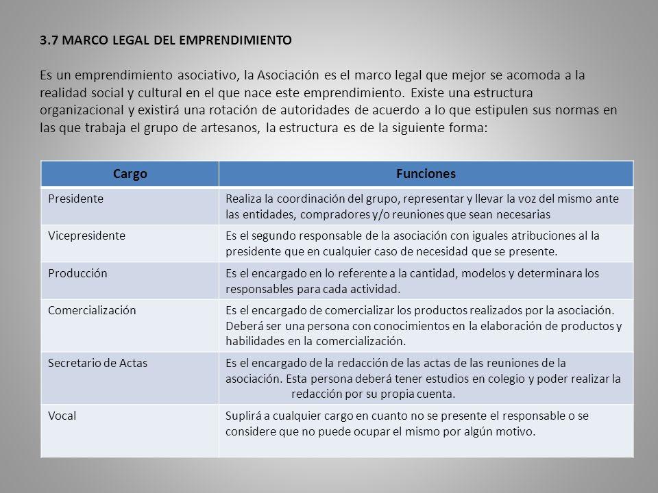 3.7 MARCO LEGAL DEL EMPRENDIMIENTO Es un emprendimiento asociativo, la Asociación es el marco legal que mejor se acomoda a la realidad social y cultural en el que nace este emprendimiento.